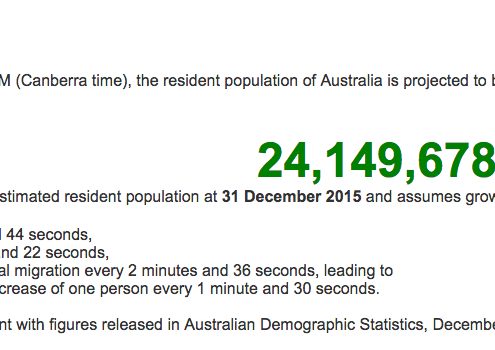 Australian Population Clock Aug 2016