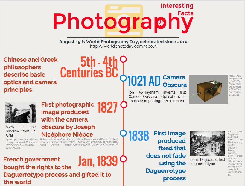 Photography Facts Part 1 | Infographics created with Venngage https://infograph.venngage.com/publish/3aa9a2c1-f5c9-428c-a5f4-dda5d11b79f1