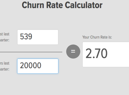 CX-Churn Rate | Image Source: http://churn-rate.com/