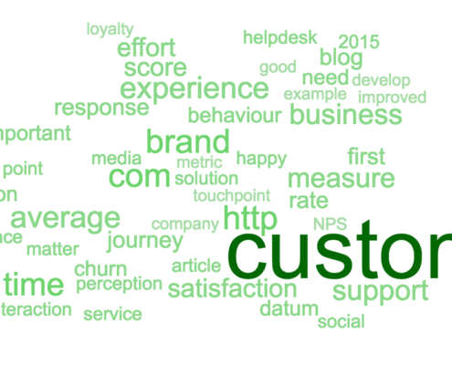 CX Customer Experience Matters