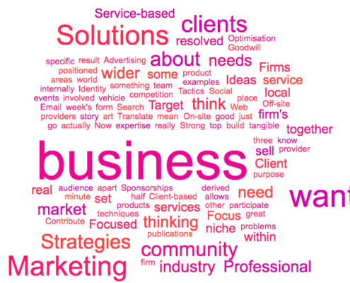 Professional services-based firms marketing strategies
