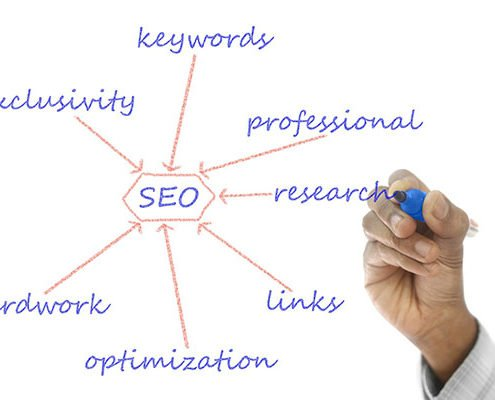 Why you should search engine optimise