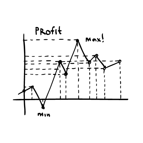 , Retail Marketing