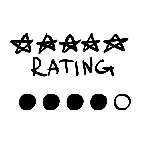 retail rating